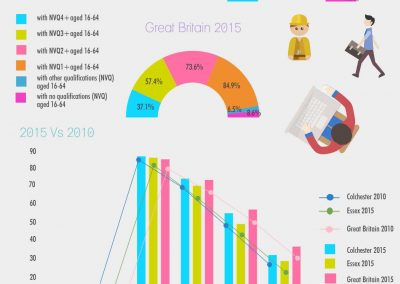 Page 4 of the 2015/2016 Annual Economic Report rendered as a picture